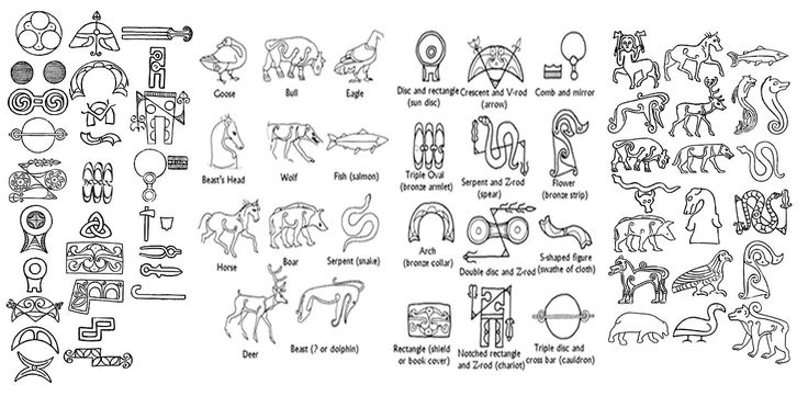 Pictish Symbols and Their Meanings