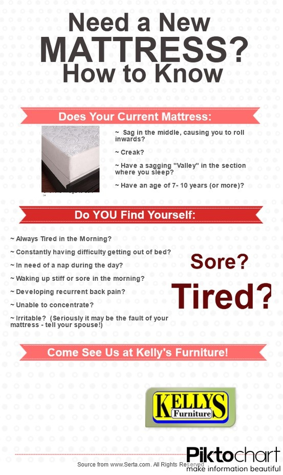 how to tell if you need a new mattress