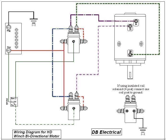 Farmall Tractor Wiring Diagram Free Picture Schematic