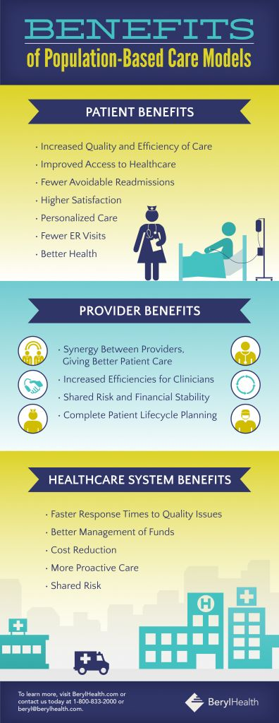 Population Health Benefits [Source: The Healthcare Marketer blog]