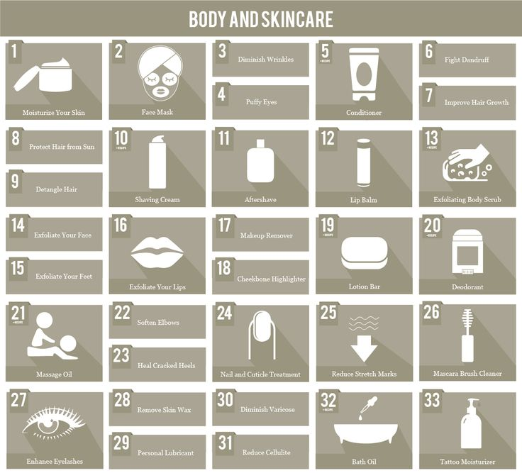 Body-And-Skincare_Image_42b32290-dfc5-4d81-9250-9ed2199c39d1
