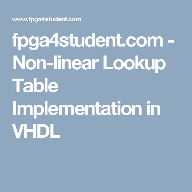 fpga4student.com - Non-linear Lookup Table Implementation in VHDL