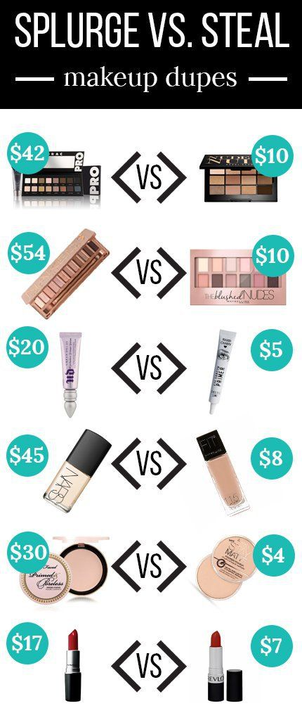 After I started my first part time job,instead of saving my minuscule paychecks like I should have,I chose to spend my earnings on all of the high-end makeup I could get my hands on. It's true; I filtered through my fair share of Urban Decay, Mac,...