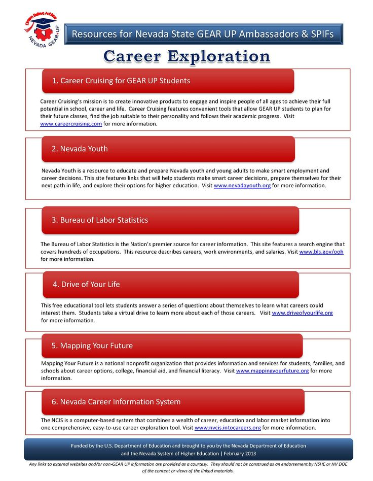 183 best Guidance Career images on Pinterest Career education - career cruising resume builder
