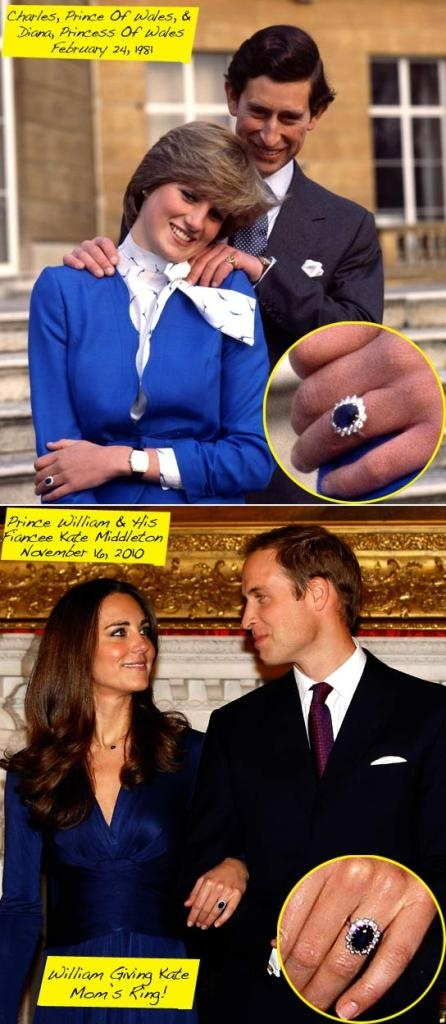 Prince William sweetly gave Kate Middleton his late mother Diana's engagement ring. Aww!