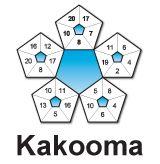 GregTangMath.com - amazing speaker/educator!  My gifted kids LOVE his Kakooma activities!!!