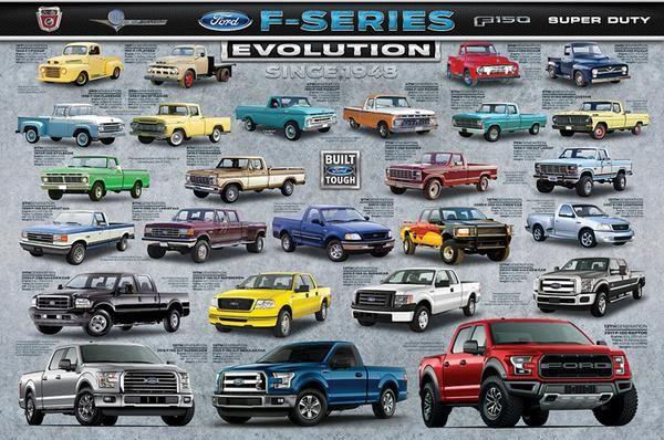 16+ Evolution of pickup trucks inspirations