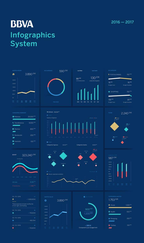 Infographics Ui Design Et Web Design: 1041 Best Infographics/UI Design/Web Design Images On