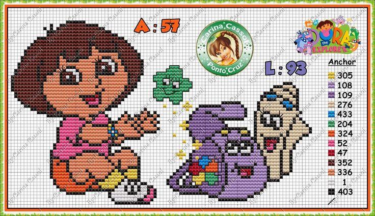 Dora the Explorer pattern