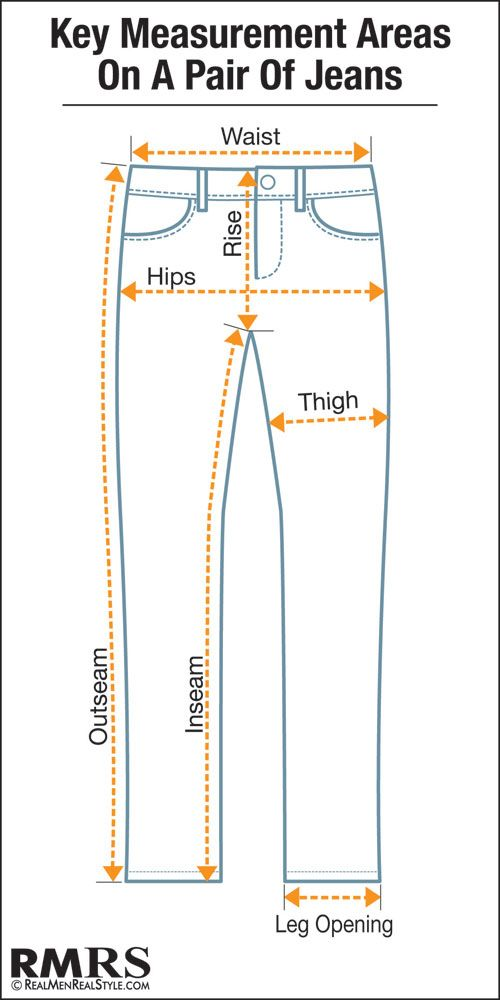 Key Measurement Areas of a Pair of Jeans... :)