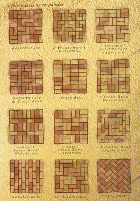 Brick patterns- inspiration for wine cork trivet patterns | A great DIY wine project to upcycle those leftover wine corks into gifts.