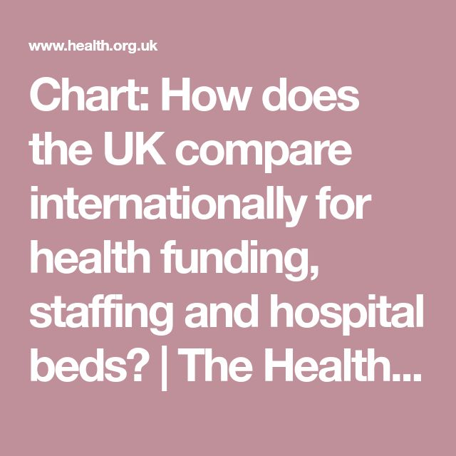 Chart: How does the UK compare internationally for health funding, staffing and hospital beds? | The Health Foundation