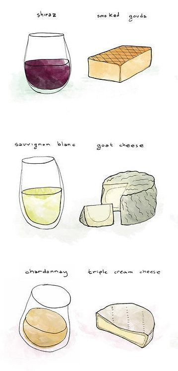 9 Charts That Will Help You Pair Your Cheese And Wine Perfectly! || Read Between the Wines ||