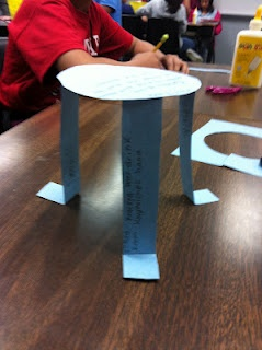 "Students make a ""table"" to illustrate main idea/details.  Great for ELLs."