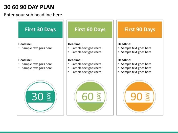 30 60 90 Day Plan Powerpoint Template 21 90 Day Plan Day Planner Template Day Plan