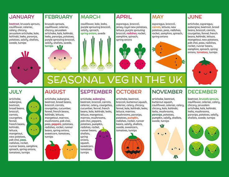 Seasonal Vegetables chart for the UK