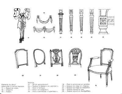 Meuble coiffeuse louis 13 recherche google meubles for Meuble coiffeuse fly