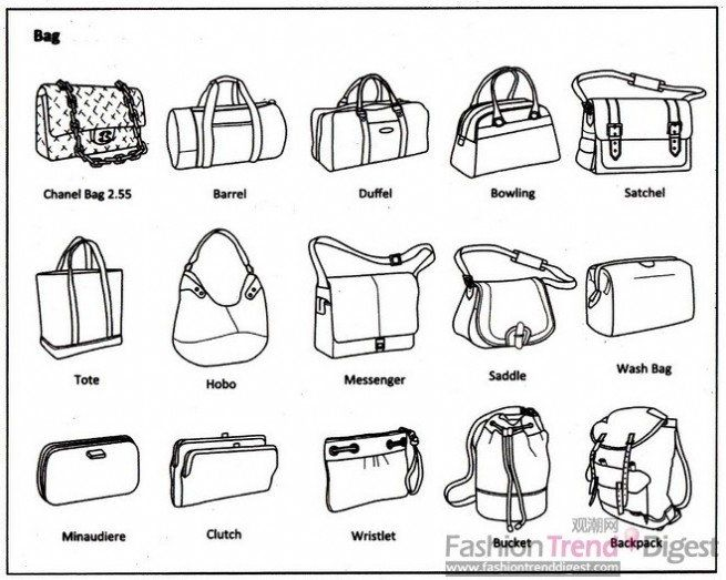 Here Is A Great Chart For Types Of Bags Ilovetobeing Refer In 2018 Pinterest Fashion And Style
