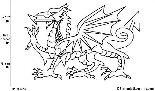 Welsh Flag ink Pinterest