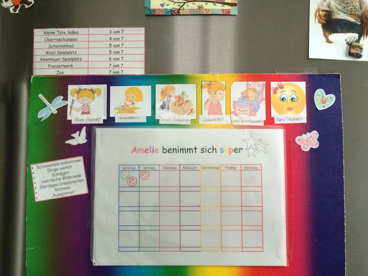 Einfache Kinder Benimm Tafel  2 Smileys: je ein halber Punkt. Belohnung ab 3 von 7. Soll dazu beitragen harmonischer miteinander zu leben und Konsequenzen transparent zu machen