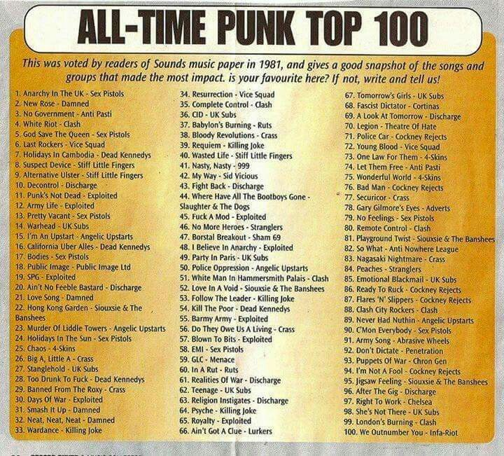 Punk list 81 but no Ramones?????