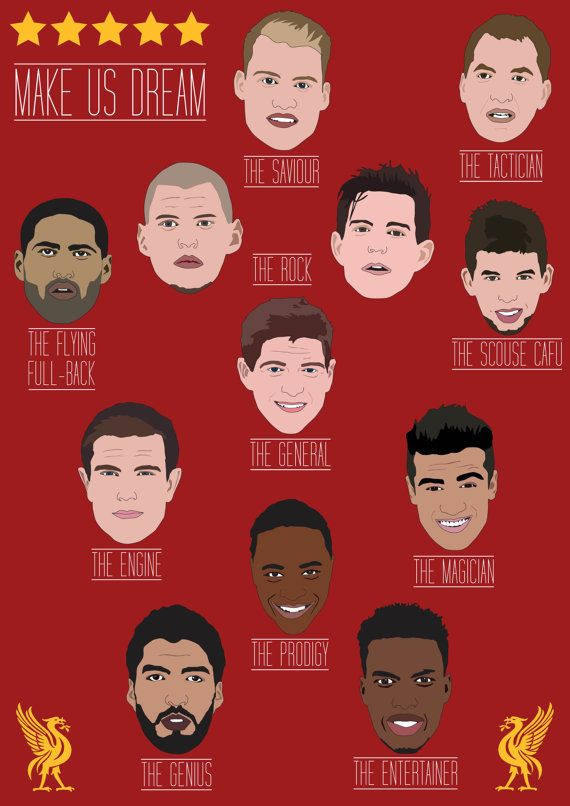 Liverpool FC 2013-14 'Make us Dream' A3 Poster: 297mmx420mm Gerrard, Suarez, Sturridge, Sterling, Coutinho, Liverpool, Red, Football