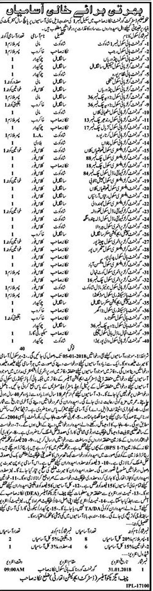 Punjab School Education Department Jobs 2017 In Nankana Sahib For Class IV And Security Guards http://www.jobsfanda.com/punjab-school-education-department-jobs-2017-nankana-sahib-class-iv-security-guards/