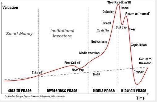 Investing - Quora