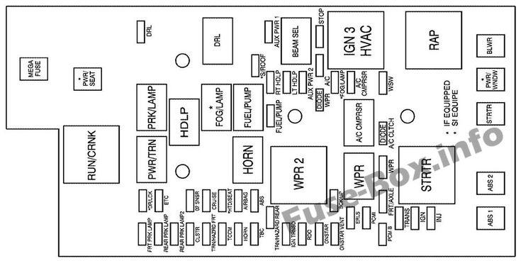 Under-hood fuse box diagram: Chevrolet Colorado (2006