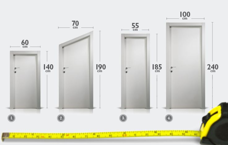 Le porte su misura | gallisrl.eu