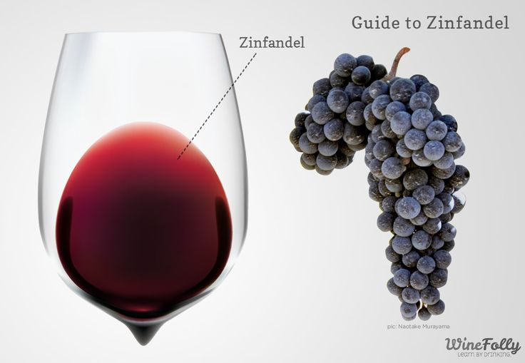 A Guide To Zinfandel Wine | Wine Folly - October 22, 2013