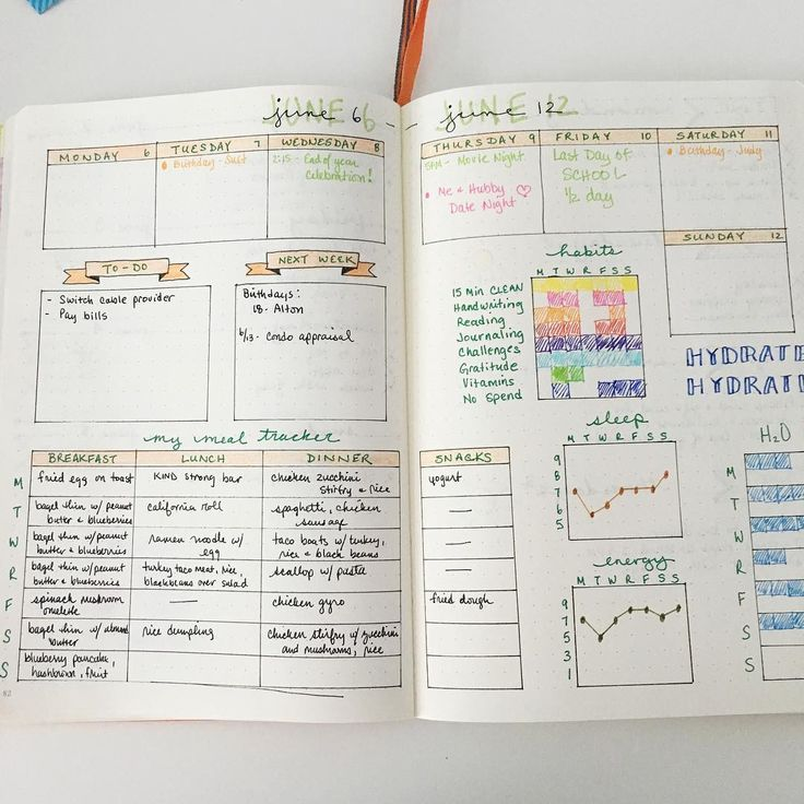 Week 2 of this layout and I'm really loving it.  Maybe a couple of tweaks this week but overall I think this is the one. . #weeklyspread #thisweek #plan #planner #planneraddict #plannergirl #bulletjournal #bujojunkie #bujo #bujolove  #bulletjournallove #bulletjournaljunkie #bujocommunity #bulletjournalnewbie #bulletjournaling #bulletjournalcommunity #journal #showmeyourplanner #leuchtturm1917
