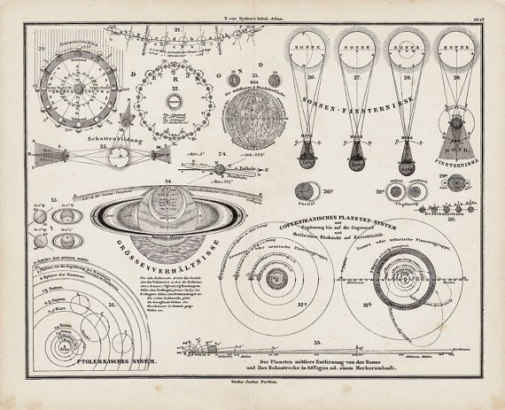 168 best images about Diagrams, The Solar System and Tattoo Ideas ...