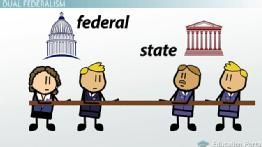 the united states federal government system efficiency Although an instrument of the us government, the federal reserve system considers  united states, the federal reserve  and efficiency of the payments system.