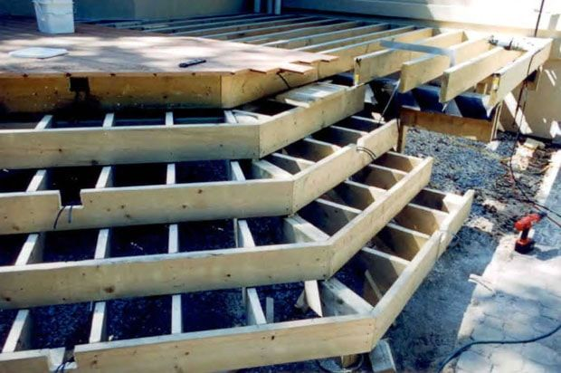 Riser wrap around deck stairs with lighting cut in prior to tread installation.