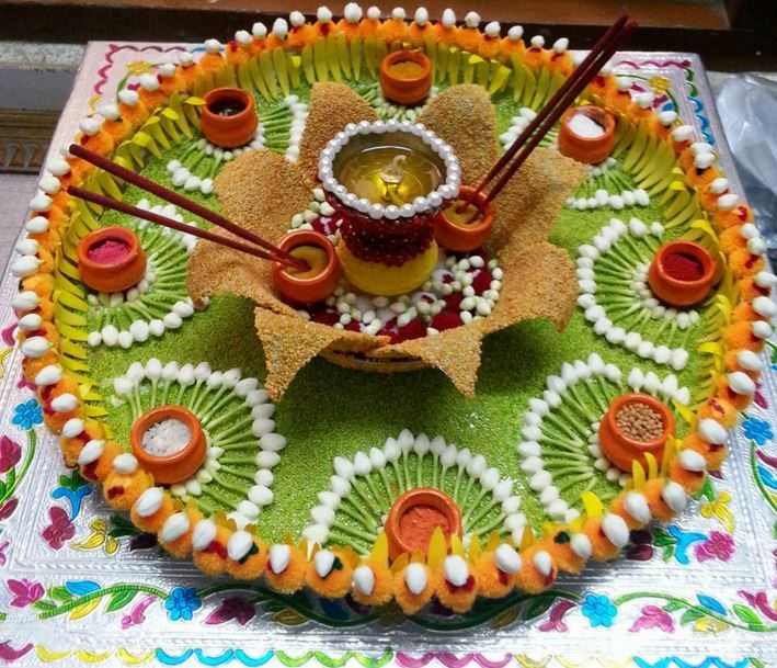 Aarti thali decoration ideas for ganpati aarti thali for Aarti thali decoration pictures