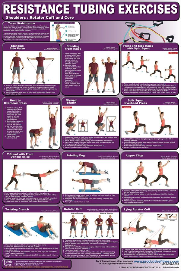 Resistance Tube Exercise Chart Shoulders Rotator Cuff