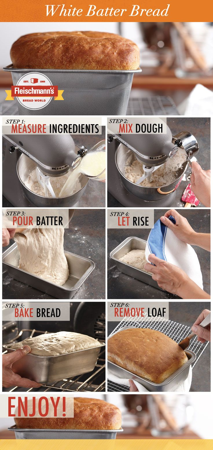 Beginners No Knead White Bread