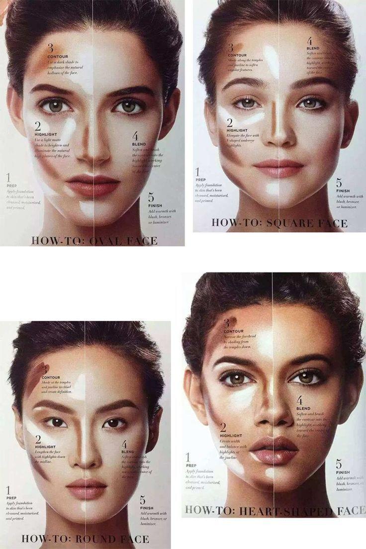 Htb1ysqclxxxxxawxfxxq6xxfxxxm In 2020 Contour Makeup Square