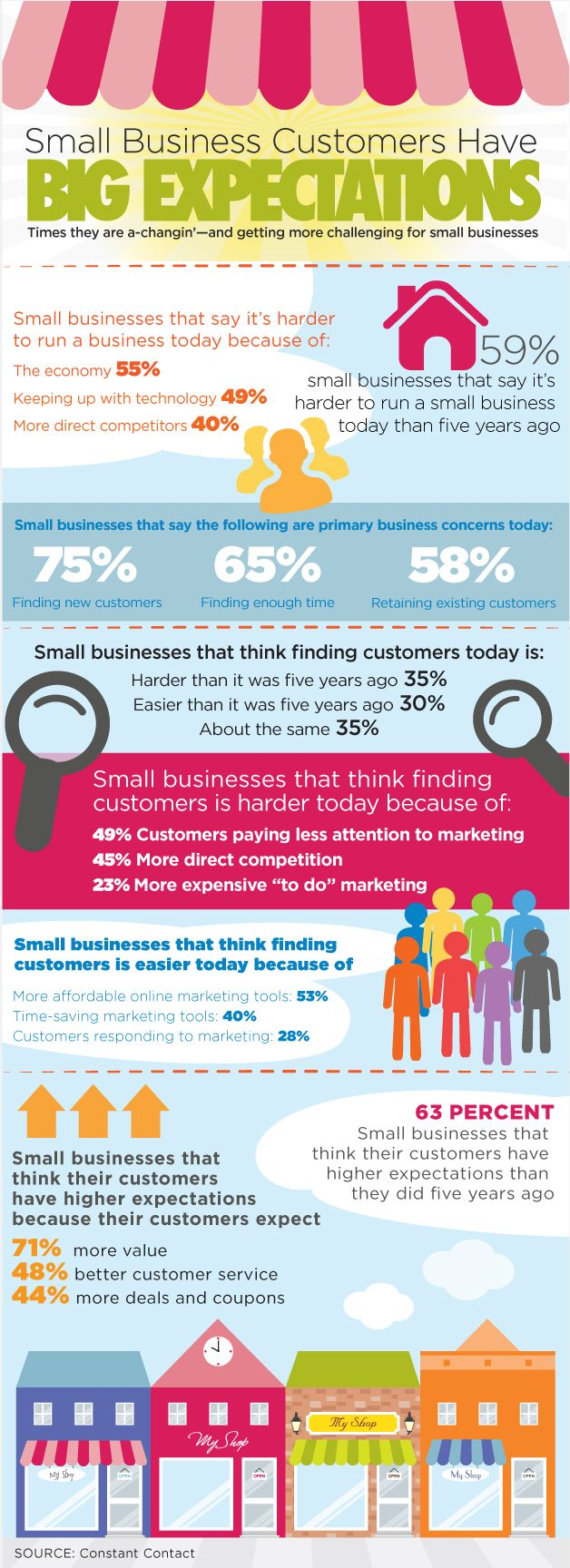 Best  Small Business Resources Images On
