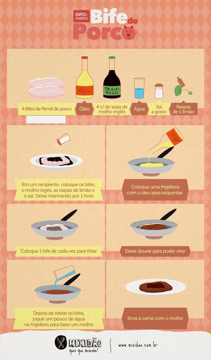 Receita ilustrada de Bife de porco. Aprenda preparar um bife de pernil rápido e muito fácil. Ingredientes: Bife de pernil, molho inglês, água, sal e limão.