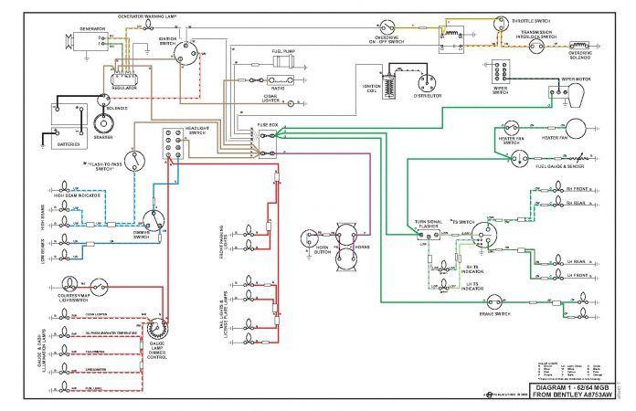 fantastic free vehicle wiring diagrams free vehicle wiring