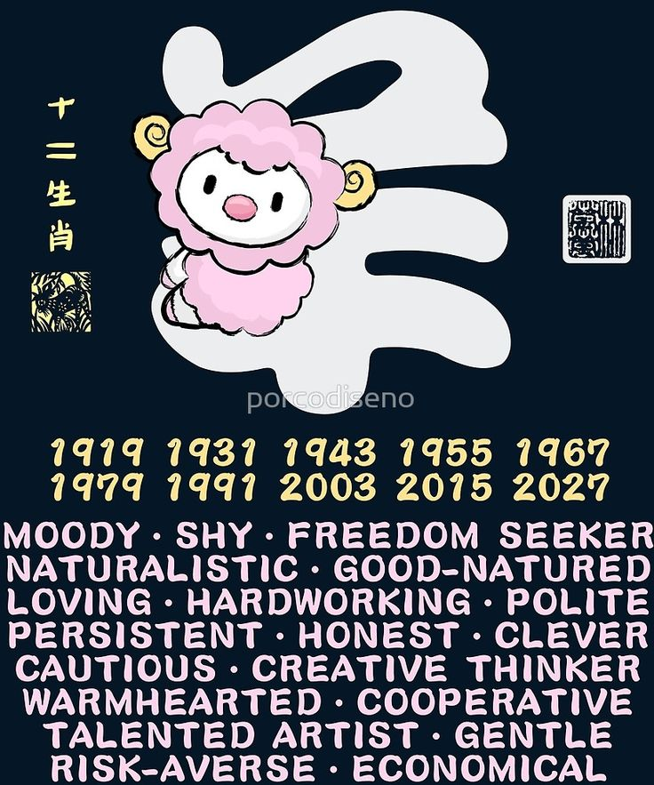 """CUTE GOAT CHINESE ZODIAC ANIMAL PERSONALITY TRAIT"" by"