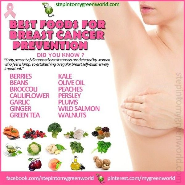 foods to avoid with breast cancer jpg 1200x900