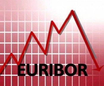 Média mensal taxas Euribor 1M, 3M, 6M, 12M