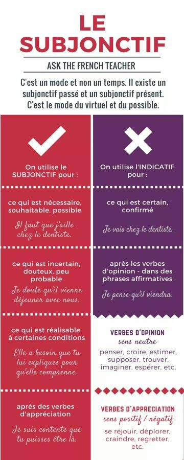 French grammar - The subjunctive subjonctif