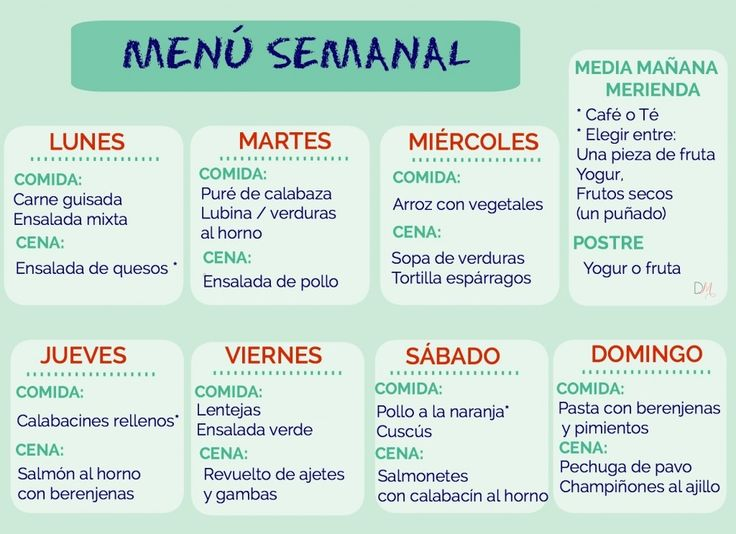 Te faltan ideas para las comidas de la semana un men for Menu semanal verano