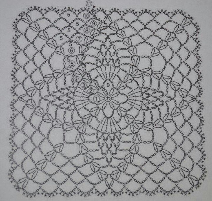 125 best diagrams and patterns images on pinterest crochet squares the square motif with pineapple dt1010fo