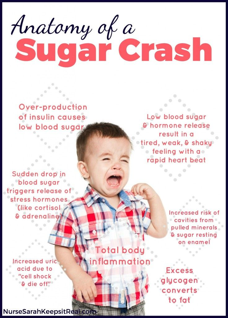 The Anatomy of a Sugar Rush (the harmful side effects of sugar)... what affect does sugar have on various parts of the body? Learn all about the science behind the side effects of sugar here... #sugar #diabetes #insulin #leptinresistance ~ NurseSarahKeepsitReal.com