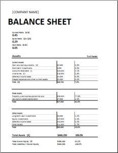 sample balance sheet template